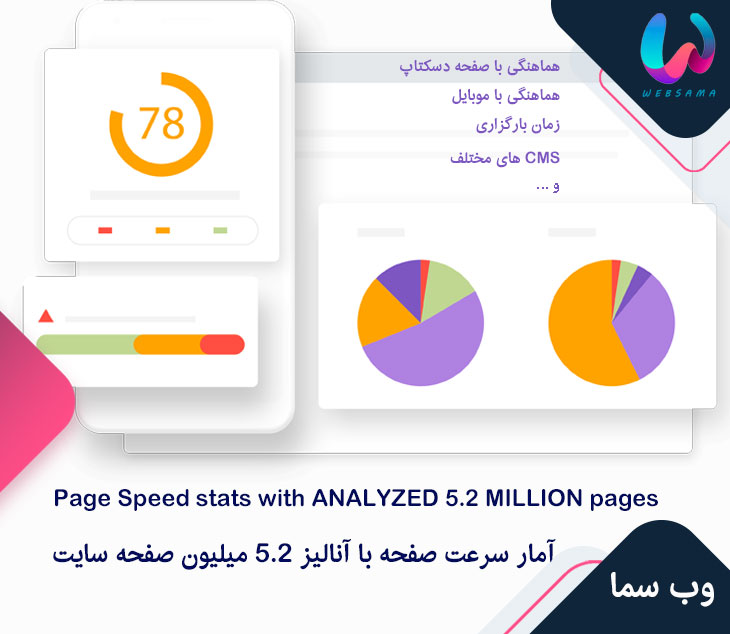 آمار سرعت صفحه با آنالیز 5.2 میلیون صفحه سایت